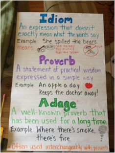 Idiom/Proverb/Adage Anchor Chart