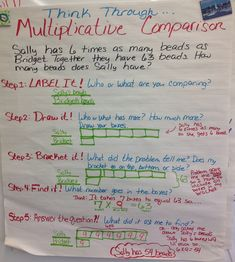 by step ways to solve Multiplicative Comparison word problems. Math Strategies, Math Resources, Math Activities, Math Word Walls, Go Math, Learn Math, Fourth Grade Math, Third Grade, Math Multiplication