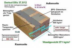 Der robuste Wandbaustoff Holzbeton und seine Anwendungsbereiche in der Wärmedämmzeit