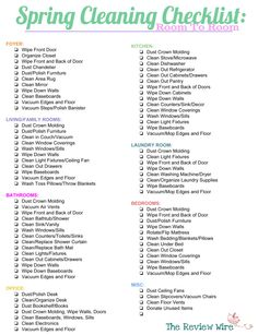 the everyday wardrobe checklist a free printable wardrobes free
