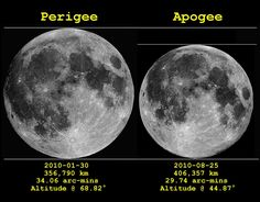 Facts about moon gazing -- one of my favorite things to do.  May 5 2012 the moon will be in Perigee -- don't miss it!!