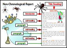 non chronological report - Google Search