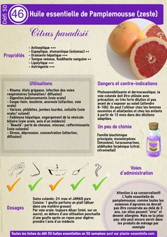 Huile essentielle Pamplemousse : le coup de pouce coupe-faim ! He Pamplemousse, Oils For Life, Cellulite Remedies, Medicinal Herbs, Young Living Essential Oils, Diet And Nutrition, Great Recipes, Natural Remedies, Aromatherapy