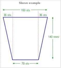 Μάθε να υπολογίζεις μόνος/η σου τις αυξήσεις και τις μειώσεις του πλεκτού σου