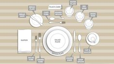19 Kitchen Charts To Help You Better Dinner Party Tabledinner