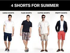 Nordstrom Summer Short Guide for Men
