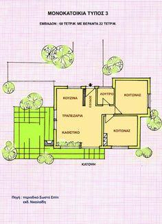 Μονοκατοικία τύπος 3 - Κάτοψη