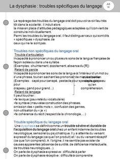 La dysphasie : troubles spécifiques du langage oral AS H Le repérage des troubles du langage oral doit pouvoir avoir lieu très tôt dans la scolarité ;