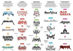 A short guide to metal logo.