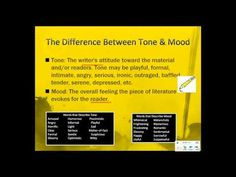 Intro to Tone and Mood