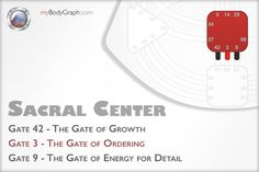 Journey through the Centers of the Human Design BodyGraph - Part 5 - The Sacral Center