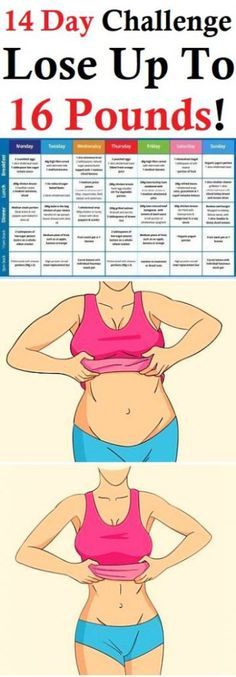 14 Day Challenge - Lose Up To 16 Pounds!