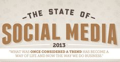 """Great summary of the State of Social Media in 2013 ... and I love this quote: """"What was once considered a trend has become a way of life and now the way we do business."""""""