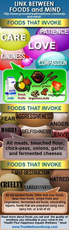 Health Infographics #HealthInfographics #Health #Infographics http://www.promotehealthwellness.com/body-and-mind/