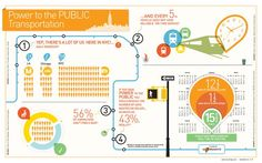 transit oriented development diagram - Google Search