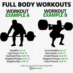 Full body workouts are some of my favourites. They enable you to hit all muscle groups in one workout and, if done 2-3x/week allow for enough volume to make some massive gains on strength and size. Here are two examples of full body workouts and notice how the structure of each involves the most taxing exercises going first and working are way to the least taxing exercises. Also notice the rep schemes where we start heavy weight low reps and move up to higher reps and lighter weight.