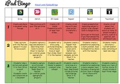 iPad Bingo Card with Great iPad Apps and Activities to Use with http://bestbingosite.org/mobile/ipad/