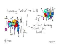 Knowing What To Build | Gapingvoid Art