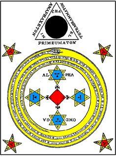 @solitalo GOECIA LA LLAVE MENOR DE SALOMON Éste es el círculo mágico del rey Salomón, usado para la invocación de espíritus. Este grabado aparece en el Lemegeton, en concreto en el Libro I, dedicad…