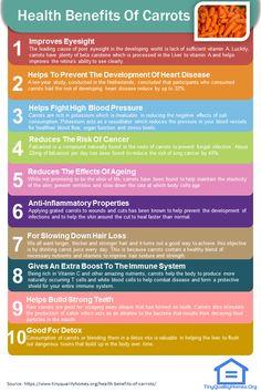 27 Health Benefits Of Carrots
