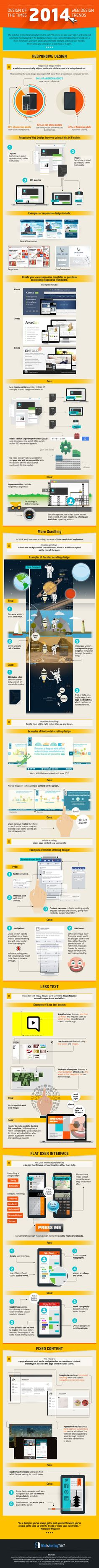 Infografía que nos muestra las tendencias del diseño web, que hemos visto en este 2014.