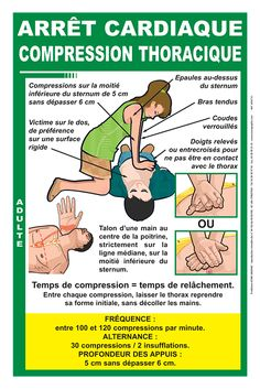 Science infographic and charts Editions Icone Graphic - Premiers Secours, secourisme, sapeurs pompiers Infographic Description Editions Icone Graphic - French Language Lessons, French Lessons, French Practice, Medicine Student, Survival Life Hacks, French Expressions, Massage Benefits, Nursing Notes, Nurse Life