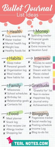 Bullet Journal Ideas   BUJO Spreads and Layouts   How To Start A Bullet Journal for Beginners   #bulletjournal #BUJO #planners