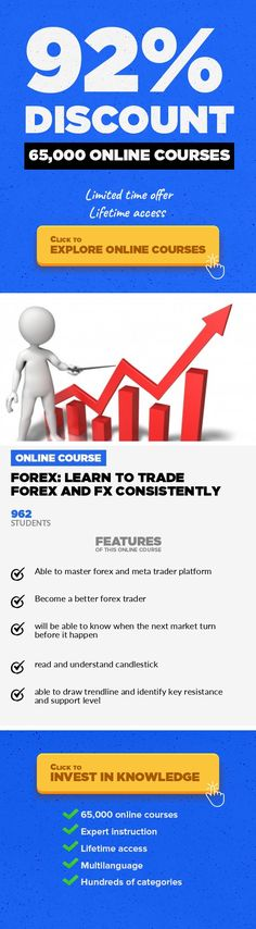Forex: Learn to Trade Forex and FX Consistently Finance, Business #onlinecourses #CoursesCreation #onlinedegreeschools  Forex, Currency, FX. How to Trade the forex and make consistently income from this course. Start small and grow big Be your own boss, this course is for anyone who is interested in making money online whether from home or from work. The Course start from teaching you how to insta...