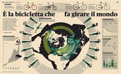 Green Report — Infografica Biciclette  http://www.flickr.com/photos/ffranchi/3351384576/in/set-72157618527782372/lightbox/