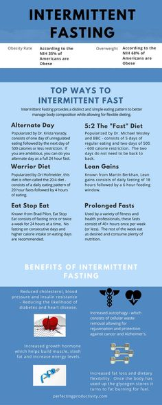 Intermittent Fasting - Improve You — Perfecting Productivity