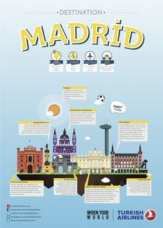 Madrid, City illustration, THY, Turkish Airlines, City guide