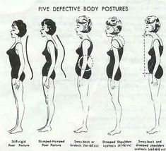 My mom would strangle me if I looked like any of these pictures. Posture is so important, and a strong core is imperative for a healthy posture. Slouching is not sexy.