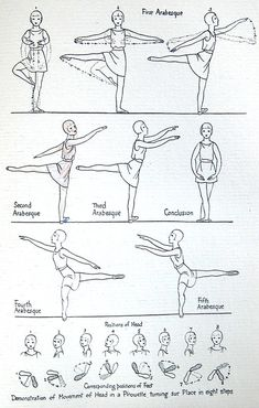 choreography ideas inspiration Illustration by Eileen Mayo in A Second Primer of Classical Ballet (Cecchetti Method) for Children by Cyril W. Ballet Steps, Ballet Moves, Ballet Dancers, Ballet Stretches, Ballet Kids, Pole Dance Sport, Dancer Workout, Dance Technique, Ballerina Workout