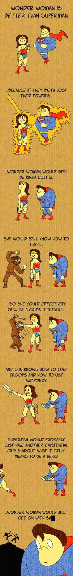 Wonder Woman vs. Super Man…