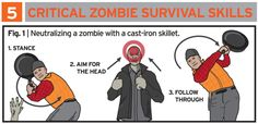 REI Zombie Survival Guide