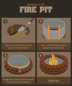14 Backyard Fire Pit Ideas For Those On A Budget Summer is coming up and that means you are going to want to enjoy making fun snacks like s'mores, but that means you will need to have a fire pit . Read Backyard Fire Pit Ideas For Those On A Budget Fire Pit Area, Diy Fire Pit, Fire Pit Backyard, Backyard Seating, Backyard Landscaping, Backyard Fireplace, Outdoor Fireplaces, Backyard Bbq, Fire Pit Seating