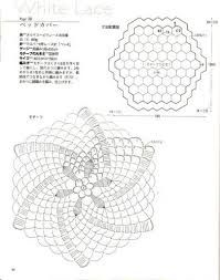 çarkıfelek modeli dantel ile ilgili görsel sonucu