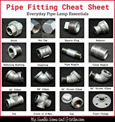 Everyday Pipe Lamp Parts You Need to Know - Pipe Fitting Cheat Sheet identifying parts commonly needed for an Industrial Pipe Lamp. #PipeLampParts #PipeFittingCheatSheet...