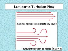 eddy current+turbulent flow - Google Search