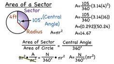 VIRTUAL NERD -  Many videos explaining geometry and algebra concepts.  Very helpful.   Teachers:  watch before teaching your lesson!  This video is  How to Find the Area of a Sector of a Circle  | Virtual Nerd can help