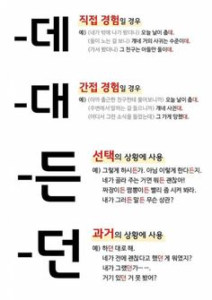 Korean Words Learning, Korean Language Learning, Thesis Writing, Writing Tips, One Sided Love, Mbti, Study Tips, Cool Websites, Self Improvement
