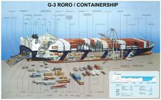 G-3 RoRo / container ship cutaway drawing