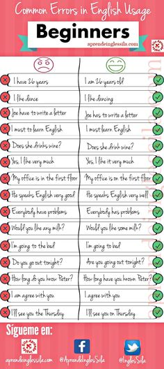 Common Errors in English Usage! Anonymous Topics: 19 Replies: 0 December 2016 at am Common Errors in English Usage!