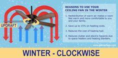 Winter Ceiling Fan Direction