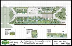 First Minneapolis Food Forest implemented May 17-18, 2014
