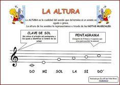 En el blog Lo mejor del mundo la música he encontrado estos materiales para trabajar las cualidades del sonido. Son dos fichas de Ana Mª del Valle y un vídeo-teoría de José Luis Catalán.