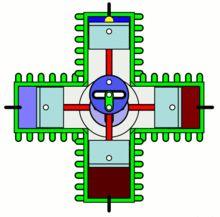 Bourke engine - Wikipedia