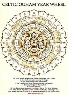 Ogham Wheel of the Year