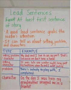 Lead Sentences Anchor Chart