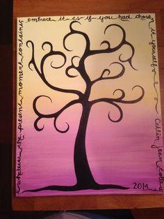 Signing tree 3
